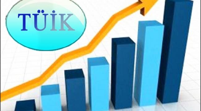 Kültürel istihdam yüzde 4,4 arttı